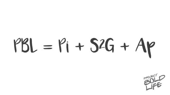 PBL formula